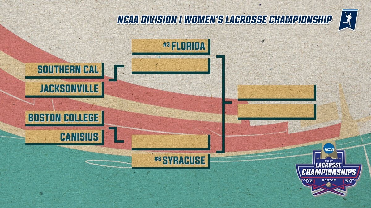 JU WLAX Draws Southern Cal in Opening Round of NCAAs
