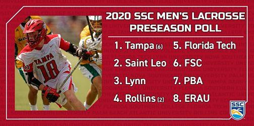 SSC Men:  Spartans Top 2020 SSC Men's Lacrosse Preseason Poll