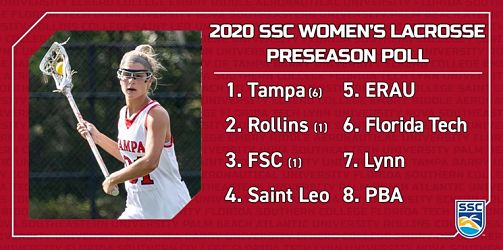 Tampa Picked to Win the 2020 SSC Women's Lacrosse Title